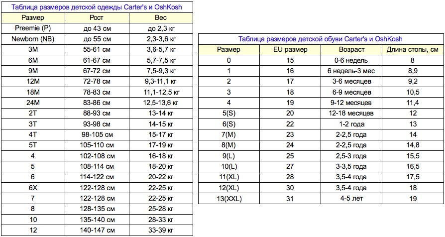Размер детской одежды по возрасту таблица на алиэкспресс